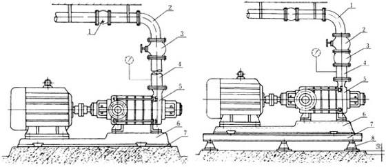 Multi-stage centrifugal pump installation