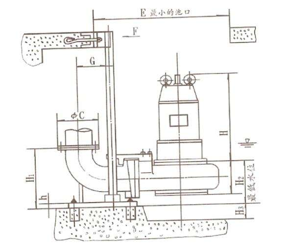Submersible pump operation principle